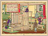 Hiroshige III Utagawa 1842-1894 - Ashikaga Cloth  - Pictures of Products and Industries of Japan