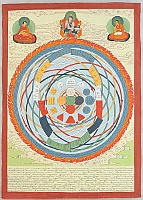Tibetan Thangka - Circle and Sanscript Writing
