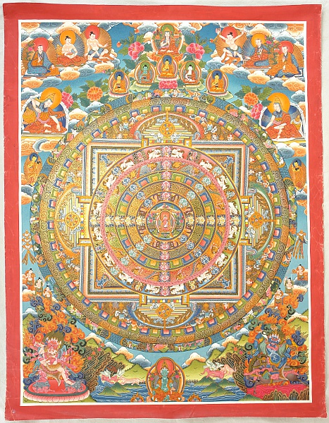 Thangkas from a Nepalese Collection - 1234 - Thangkas from a Nepalese Collection - 1234